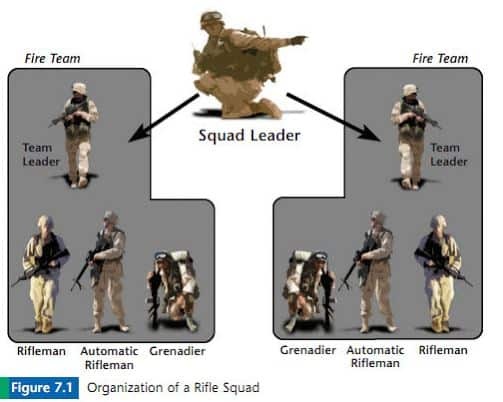 airsoft_team_position_role