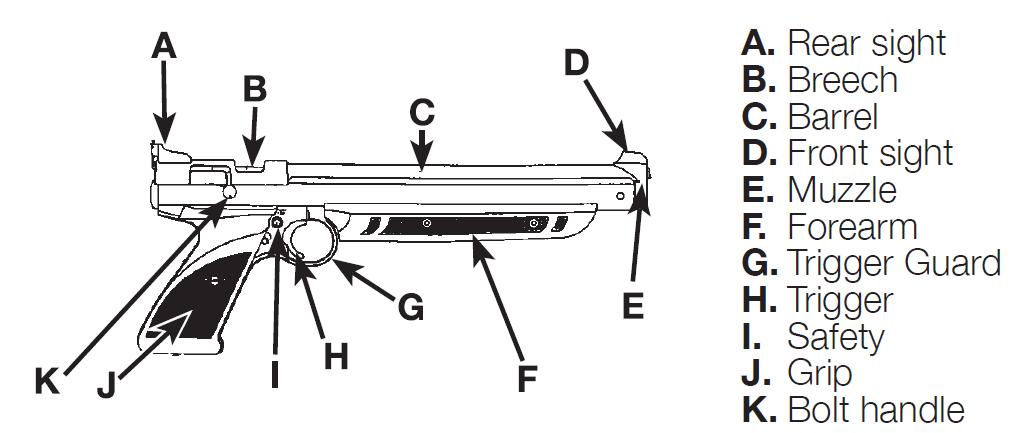 crosman p1322 air pistol review